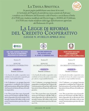 LA-LEGGE-DI-RIFORMA-DEL-CREDITO-COOPERATIVO-1